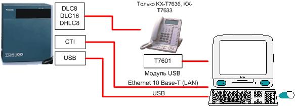 Panasonic Kx Tda Usb Main Unit Driver - Free downloads and reviews