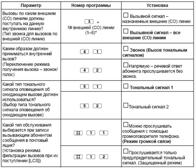 Инструкция По Настройке Атс Panasonic 308