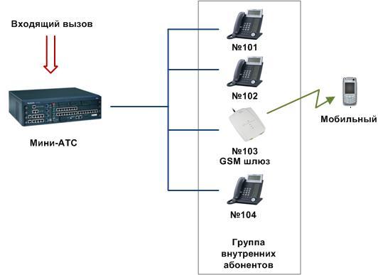 """"""",""""www.ats-telecom.ru"""