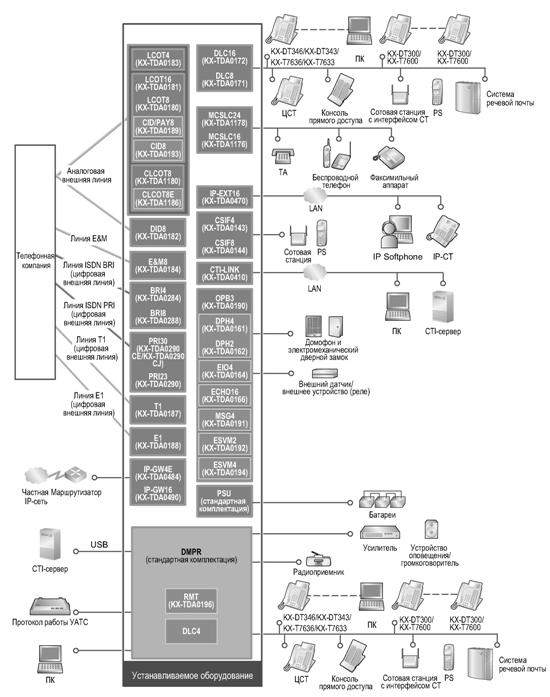 Гибридной ip-atc, см. 2 схема
